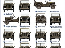 Colibri Decals 72016 Willys MB в Красной Армии и вермахте